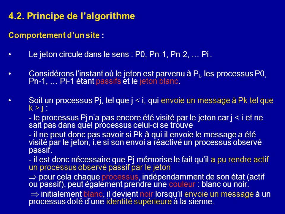 4.2. Principe de l'algorithme Comportement d'un site : •Le jeton circule dans le sens : P0, Pn-1, Pn-2, … Pi. •Considérons l'instant où le jeton est p