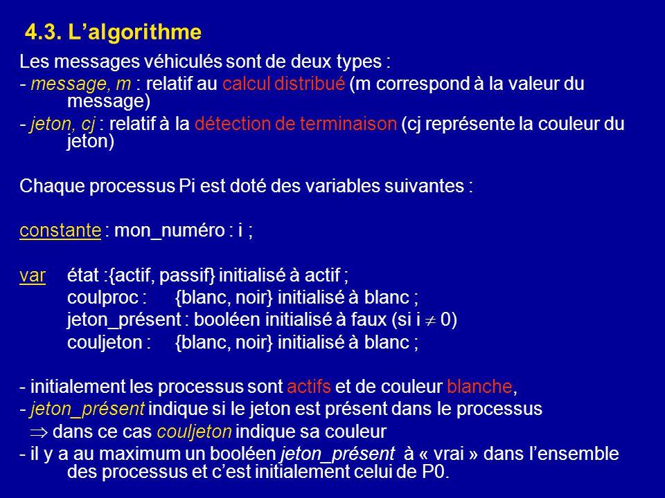 4.3. L'algorithme Les messages véhiculés sont de deux types : - message, m : relatif au calcul distribué (m correspond à la valeur du message) - jeton