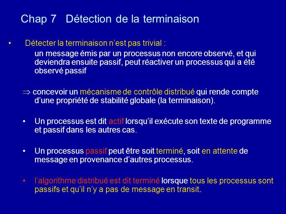 Chap 7Détection de la terminaison •Détecter la terminaison n'est pas trivial : un message émis par un processus non encore observé, et qui deviendra ensuite passif, peut réactiver un processus qui a été observé passif  concevoir un mécanisme de contrôle distribué qui rende compte d'une propriété de stabilité globale (la terminaison).