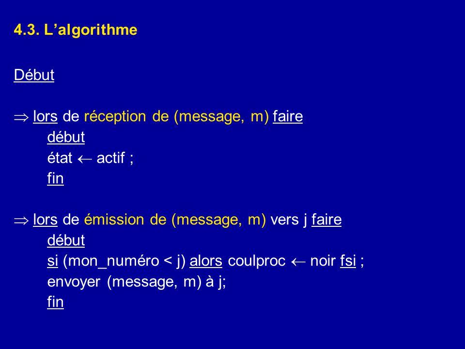 4.3. L'algorithme Début  lors de réception de (message, m) faire début état  actif ; fin  lors de émission de (message, m) vers j faire début si (m