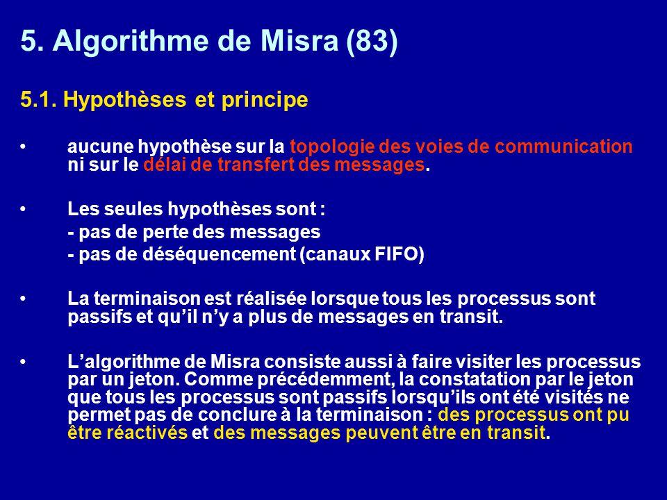 5. Algorithme de Misra (83) 5.1. Hypothèses et principe •aucune hypothèse sur la topologie des voies de communication ni sur le délai de transfert des