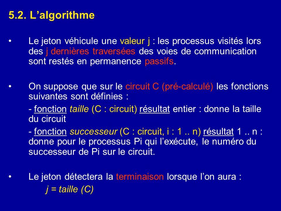 5.2. L'algorithme •Le jeton véhicule une valeur j : les processus visités lors des j dernières traversées des voies de communication sont restés en pe