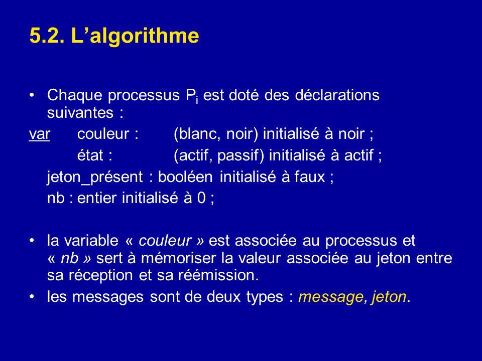 5.2. L'algorithme •Chaque processus P i est doté des déclarations suivantes : var couleur :(blanc, noir) initialisé à noir ; état :(actif, passif) ini