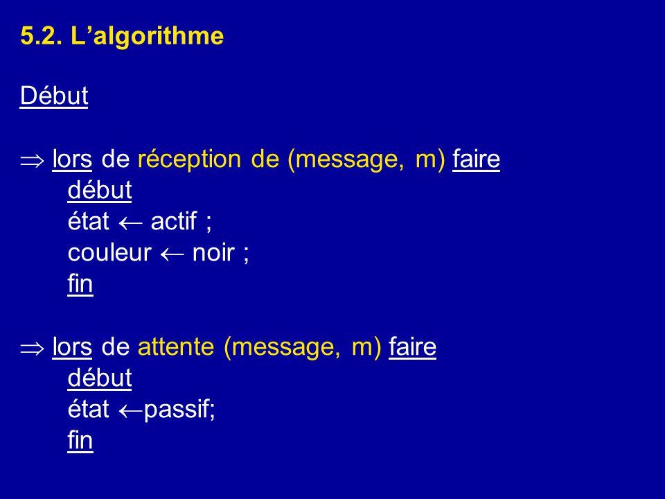 5.2. L'algorithme Début  lors de réception de (message, m) faire début état  actif ; couleur  noir ; fin  lors de attente (message, m) faire début