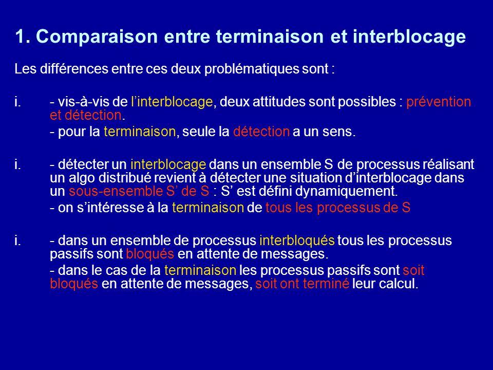 1. Comparaison entre terminaison et interblocage Les différences entre ces deux problématiques sont : i.- vis-à-vis de l'interblocage, deux attitudes