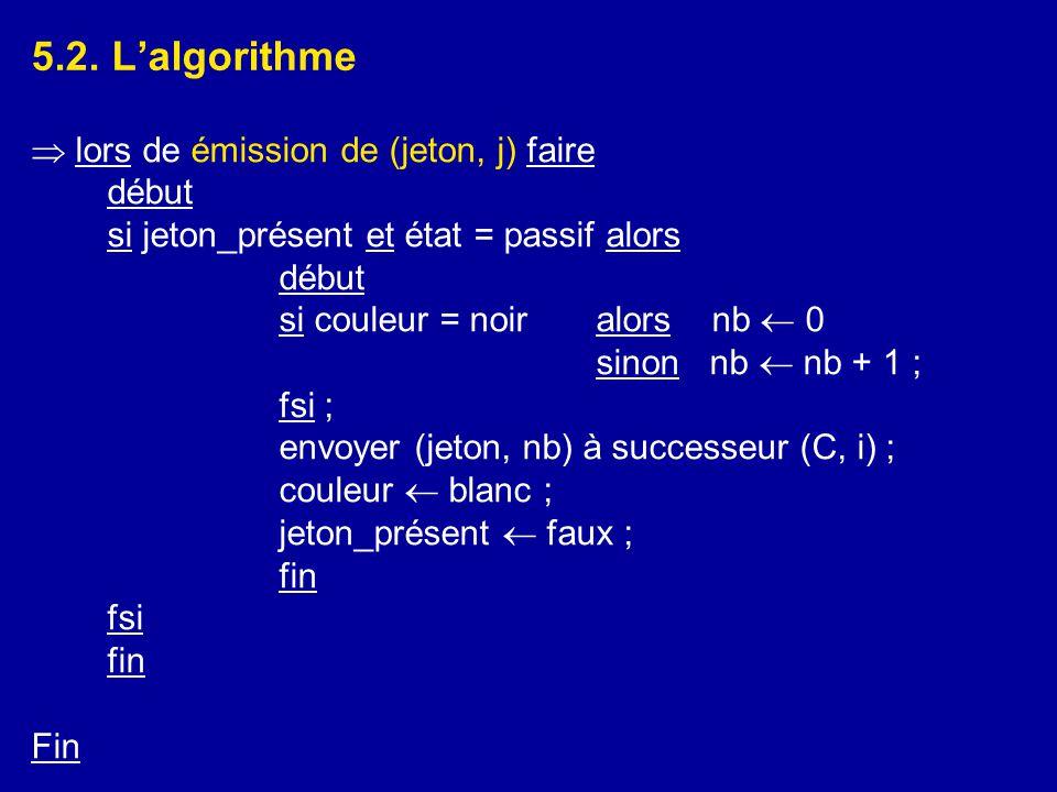5.2. L'algorithme  lors de émission de (jeton, j) faire début si jeton_présent et état = passif alors début si couleur = noir alors nb  0 sinon nb 