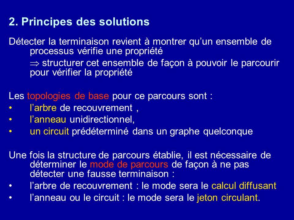 2. Principes des solutions Détecter la terminaison revient à montrer qu'un ensemble de processus vérifie une propriété  structurer cet ensemble de fa