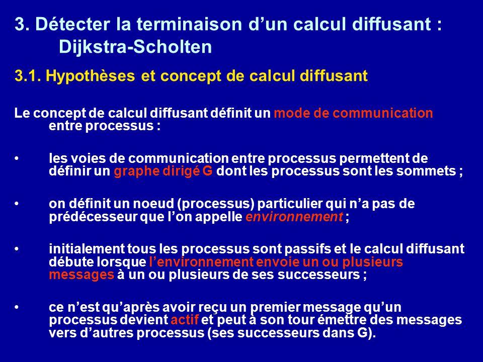 3. Détecter la terminaison d'un calcul diffusant : Dijkstra-Scholten 3.1. Hypothèses et concept de calcul diffusant Le concept de calcul diffusant déf