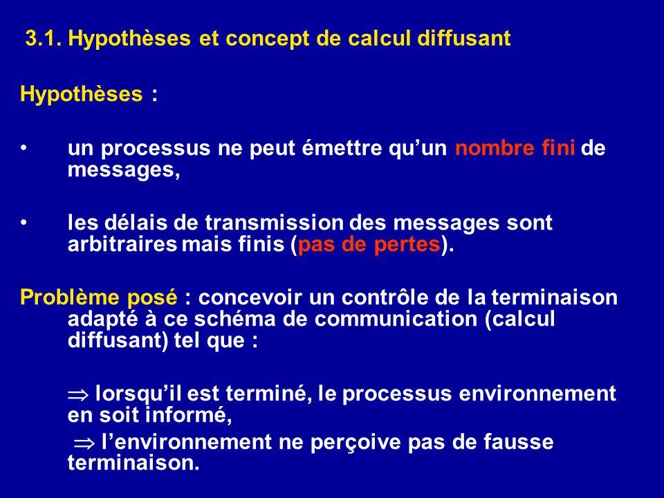 3.1. Hypothèses et concept de calcul diffusant Hypothèses : •un processus ne peut émettre qu'un nombre fini de messages, •les délais de transmission d