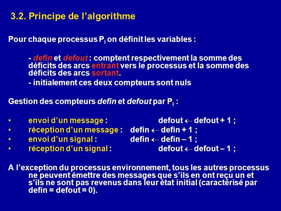 3.2. Principe de l'algorithme Pour chaque processus P i on définit les variables : - defin et defout : comptent respectivement la somme des déficits d
