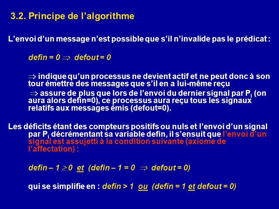 3.2. Principe de l'algorithme L'envoi d'un message n'est possible que s'il n'invalide pas le prédicat : defin = 0  defout = 0  indique qu'un process