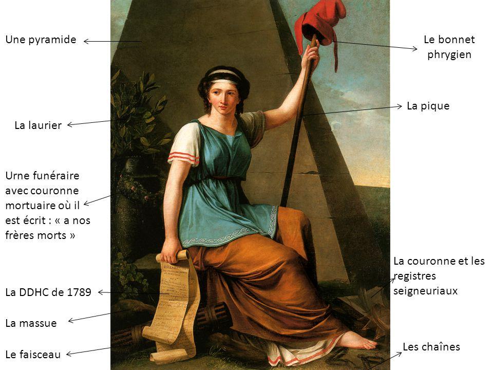 Le bonnet phrygien La pique La couronne et les registres seigneuriaux Les chaînes Le faisceau La massue La DDHC de 1789 Urne funéraire avec couronne m
