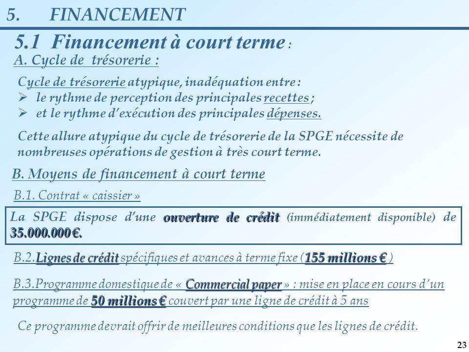 5.FINANCEMENT A.