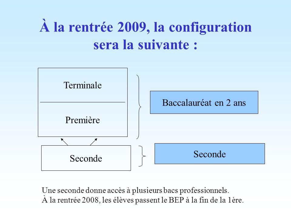 Rentrée 2008 En 2008, l'expérimentation est amplifiée. La phase de généralisation débutera à la rentrée 2009 après que l'ensemble des concertations né