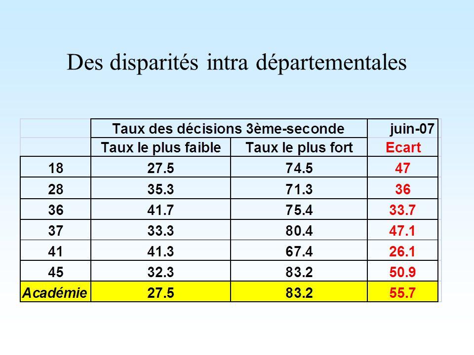Des disparités intra départementales