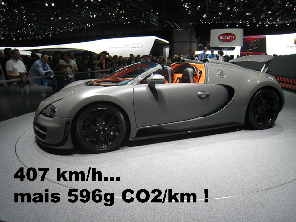 407 km/h… mais 596g CO2/km !
