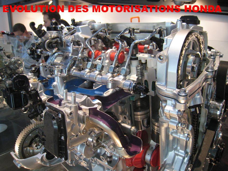 EVOLUTION DES MOTORISATIONS HONDA
