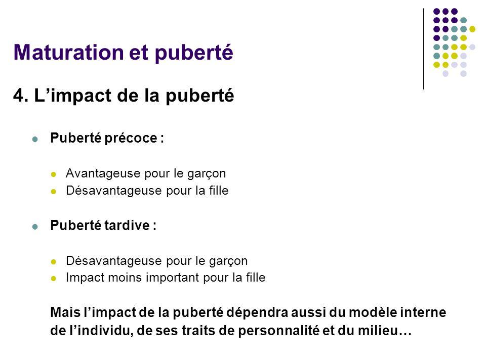 4. L'impact de la puberté  Puberté précoce :  Avantageuse pour le garçon  Désavantageuse pour la fille  Puberté tardive :  Désavantageuse pour le