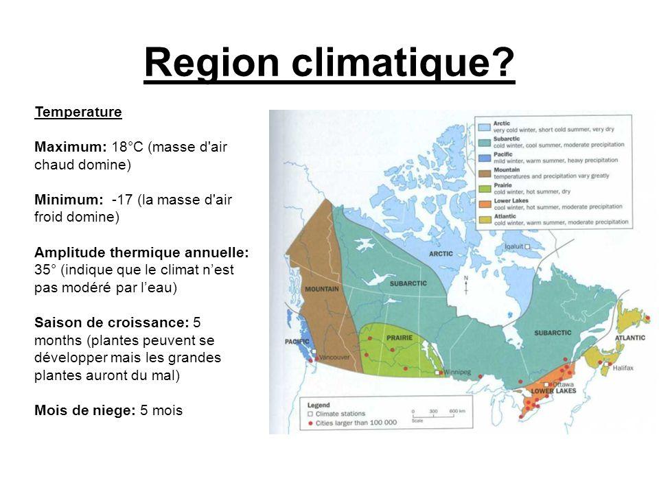 Region climatique?