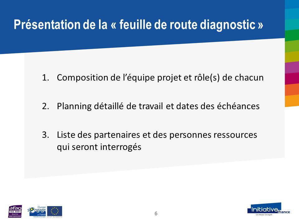 Présentation de la « feuille de route diagnostic » 6 1.Composition de l'équipe projet et rôle(s) de chacun 2.Planning détaillé de travail et dates des