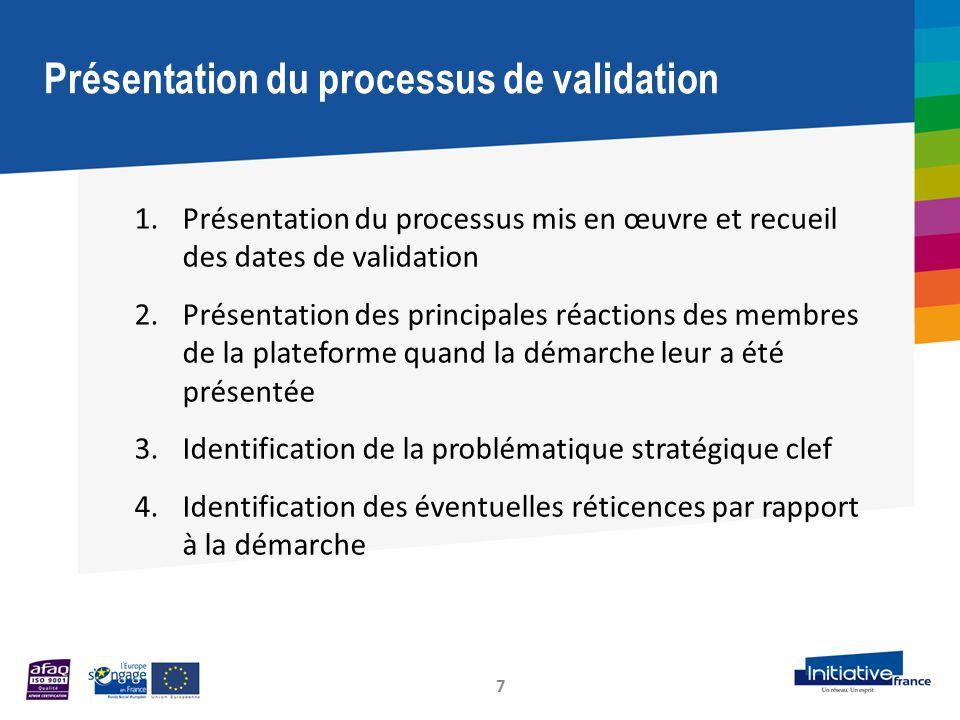 Présentation du processus de validation 7 1.Présentation du processus mis en œuvre et recueil des dates de validation 2.Présentation des principales r