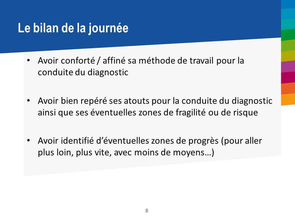 Le bilan de la journée • Avoir conforté / affiné sa méthode de travail pour la conduite du diagnostic • Avoir bien repéré ses atouts pour la conduite