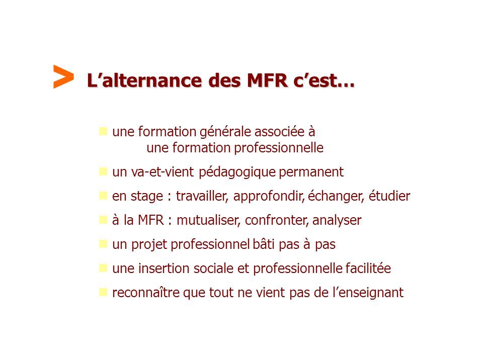 Maison Familiale Rurale d'Éducation et d'Orientation - 17 L'alternance des MFR c'est…  une formation générale associée à une formation professionnell