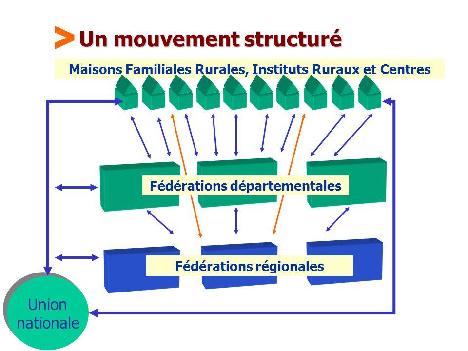Maison Familiale Rurale d'Éducation et d'Orientation - 30 Maisons Familiales Rurales, Instituts Ruraux et Centres Fédérations régionales Un mouvement