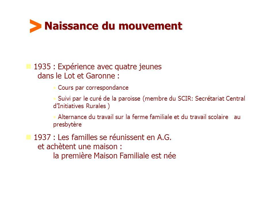 Maison Familiale Rurale d'Éducation et d'Orientation - 5 Naissance du mouvement  1935 : Expérience avec quatre jeunes dans le Lot et Garonne : • Cour
