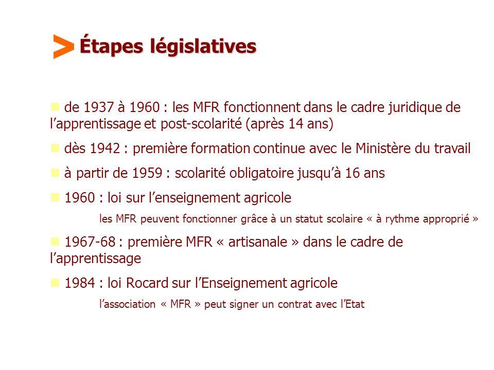 Maison Familiale Rurale d'Éducation et d'Orientation - 7 Étapes législatives  de 1937 à 1960 : les MFR fonctionnent dans le cadre juridique de l'apprentissage et post-scolarité (après 14 ans)  dès 1942 : première formation continue avec le Ministère du travail  à partir de 1959 : scolarité obligatoire jusqu'à 16 ans  1960 : loi sur l'enseignement agricole les MFR peuvent fonctionner grâce à un statut scolaire « à rythme approprié »  1967-68 : première MFR « artisanale » dans le cadre de l'apprentissage  1984 : loi Rocard sur l'Enseignement agricole l'association « MFR » peut signer un contrat avec l'Etat