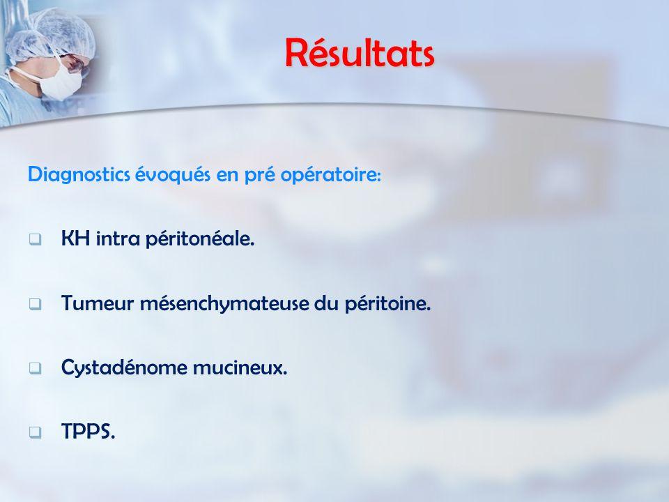 Résultats Diagnostics évoqués en pré opératoire:   KH intra péritonéale.   Tumeur mésenchymateuse du péritoine.   Cystadénome mucineux.   TPPS