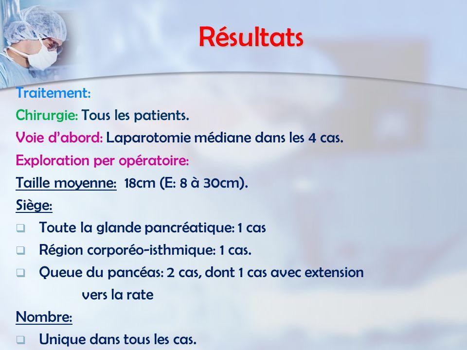 Résultats Traitement: Chirurgie: Tous les patients. Voie d'abord: Laparotomie médiane dans les 4 cas. Exploration per opératoire: Taille moyenne: 18cm