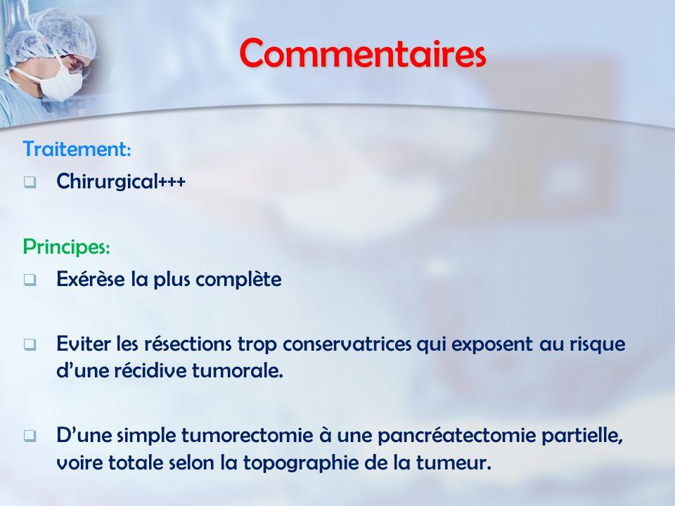 Commentaires Traitement:   Chirurgical+++ Principes:   Exérèse la plus complète   Eviter les résections trop conservatrices qui exposent au risq