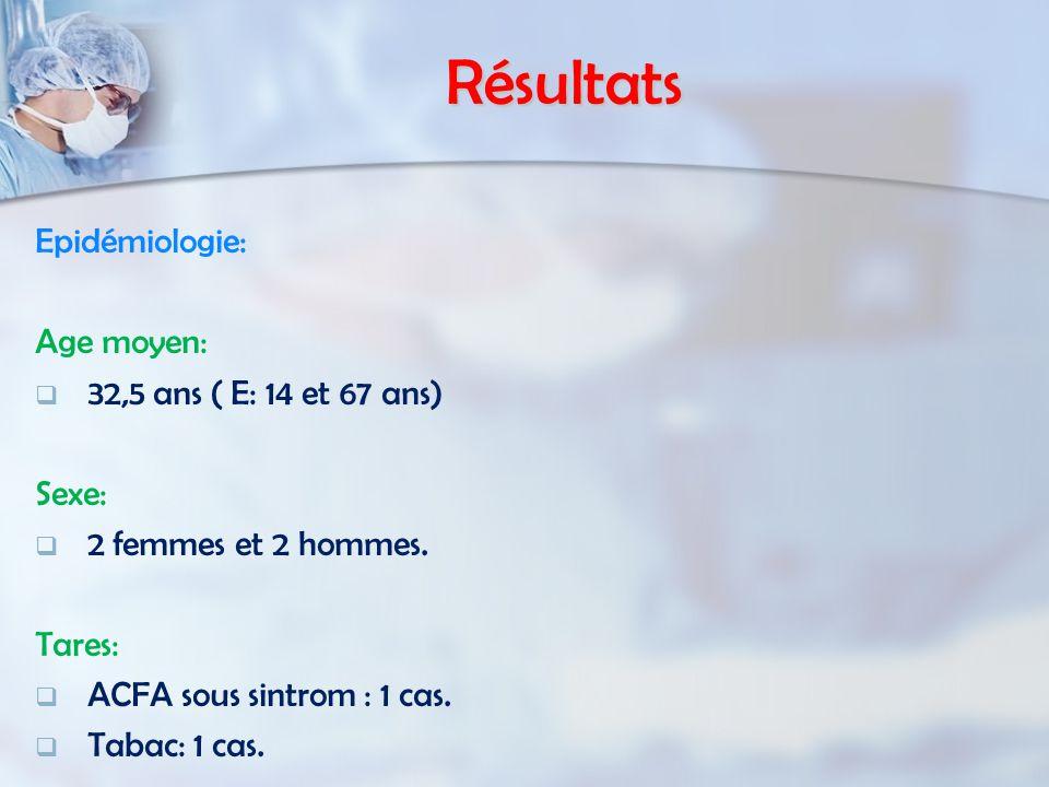Résultats Epidémiologie: Age moyen:   32,5 ans ( E: 14 et 67 ans) Sexe:   2 femmes et 2 hommes. Tares:   ACFA sous sintrom : 1 cas.   Tabac: 1