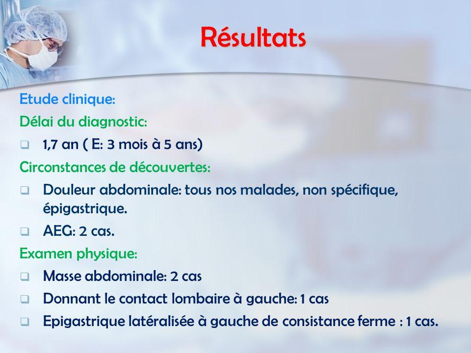 Résultats Etude clinique: Délai du diagnostic:   1,7 an ( E: 3 mois à 5 ans) Circonstances de découvertes:   Douleur abdominale: tous nos malades,
