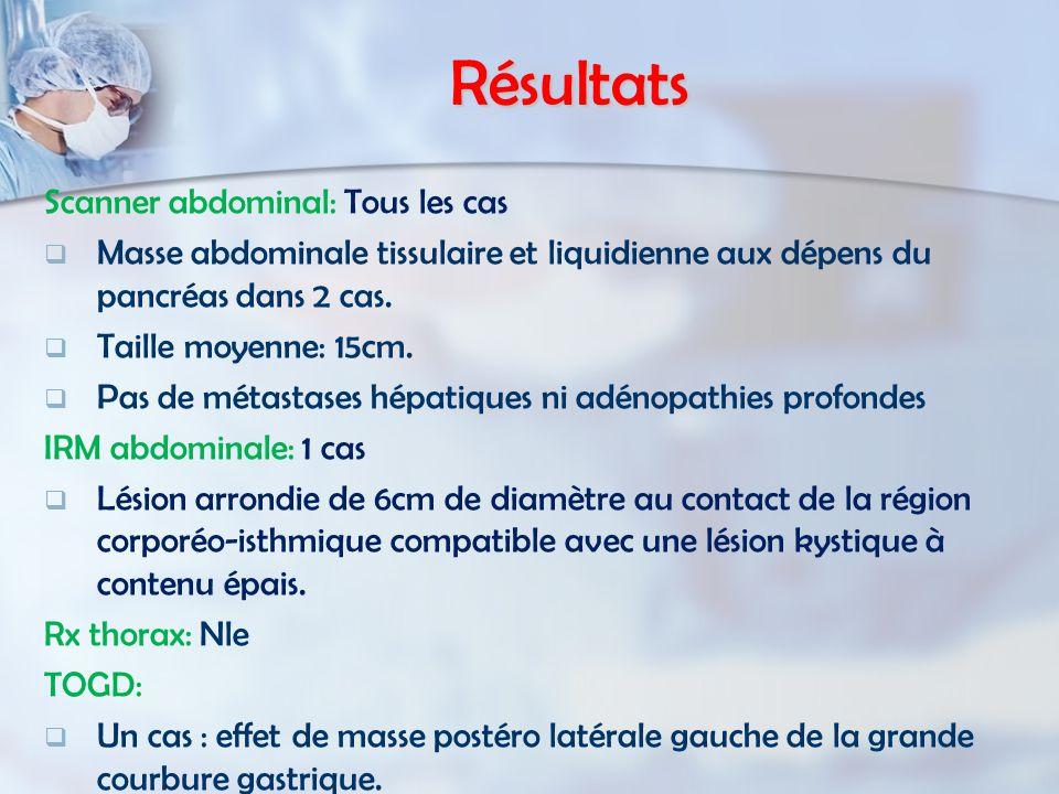 Résultats Scanner abdominal: Tous les cas   Masse abdominale tissulaire et liquidienne aux dépens du pancréas dans 2 cas.   Taille moyenne: 15cm.