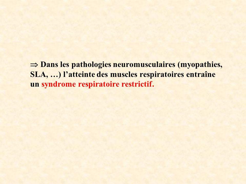  Dans les pathologies neuromusculaires (myopathies, SLA, …) l'atteinte des muscles respiratoires entraîne un syndrome respiratoire restrictif.
