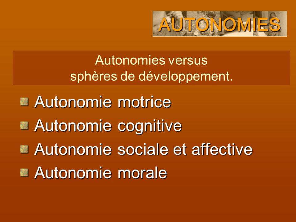 AUTONOMIES Autonomie motrice Autonomie motrice Autonomie cognitive Autonomie cognitive Autonomie sociale et affective Autonomie sociale et affective Autonomie morale Autonomie morale Autonomies versus sphères de développement.