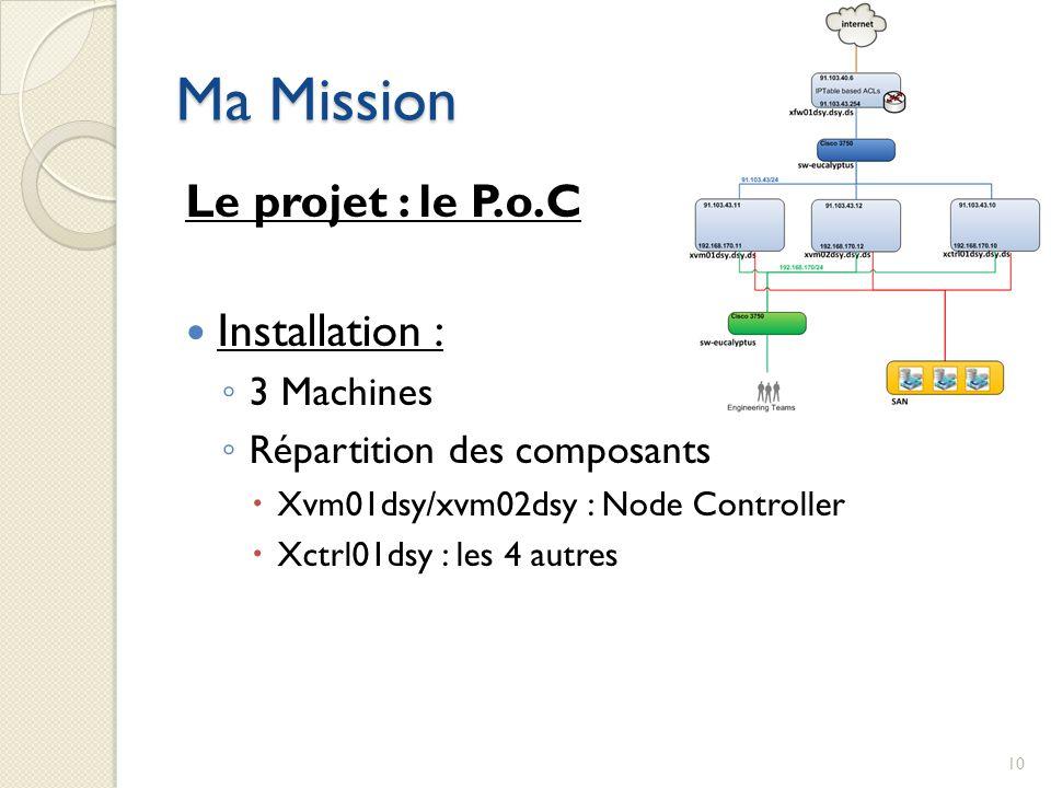 Ma Mission Le projet : le P.o.C  Installation : ◦ 3 Machines ◦ Répartition des composants  Xvm01dsy/xvm02dsy : Node Controller  Xctrl01dsy : les 4