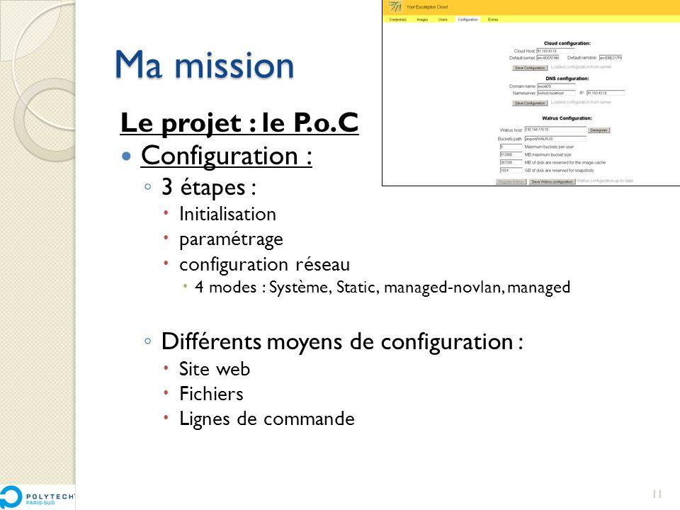 Ma mission Le projet : le P.o.C  Configuration : ◦ 3 étapes :  Initialisation  paramétrage  configuration réseau  4 modes : Système, Static, mana