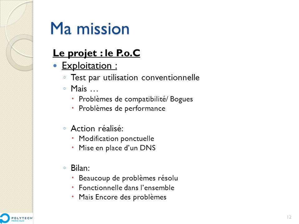 Ma mission Le projet : le P.o.C  Exploitation : ◦ Test par utilisation conventionnelle ◦ Mais …  Problèmes de compatibilité/ Bogues  Problèmes de p