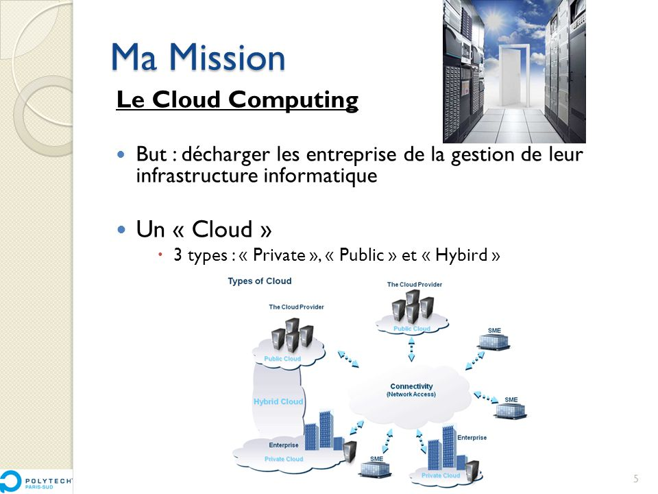 Ma Mission Le Cloud Computing 6