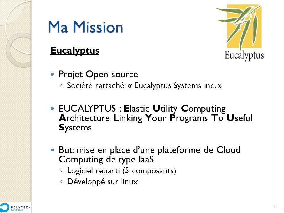 Ma Mission Eucalyptus  Projet Open source ◦ Société rattaché: « Eucalyptus Systems inc. »  EUCALYPTUS : Elastic Utility Computing Architecture Linki