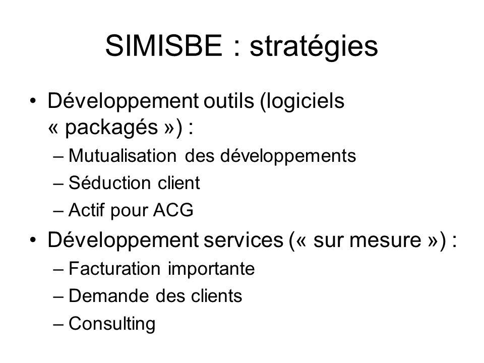 SIMISBE : stratégies •Développement outils (logiciels « packagés ») : –Mutualisation des développements –Séduction client –Actif pour ACG •Développeme