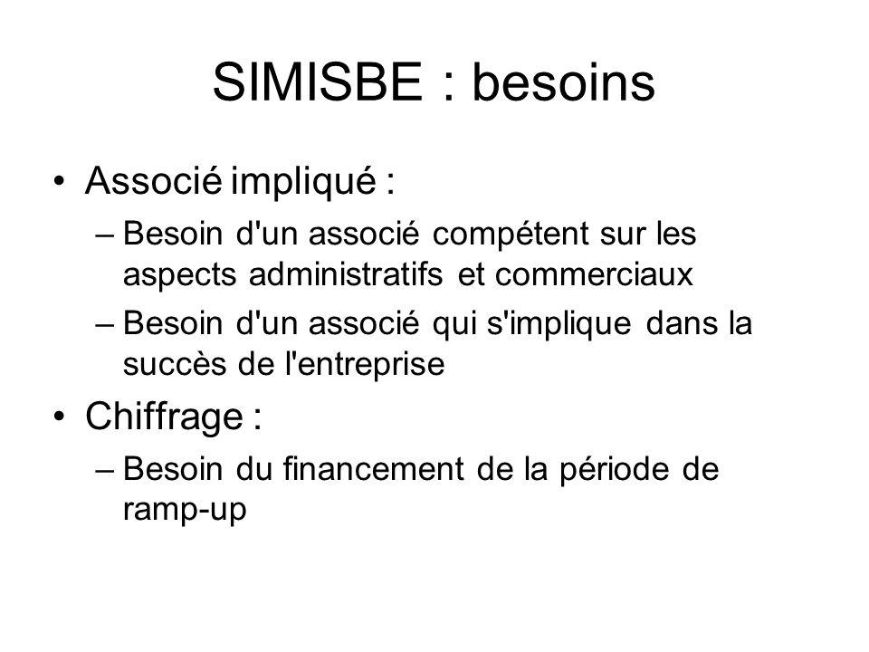 SIMISBE : besoins •Associé impliqué : –Besoin d'un associé compétent sur les aspects administratifs et commerciaux –Besoin d'un associé qui s'implique