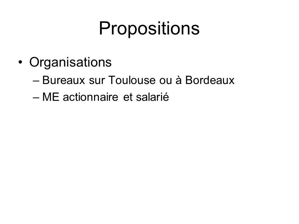 Propositions •Organisations –Bureaux sur Toulouse ou à Bordeaux –ME actionnaire et salarié