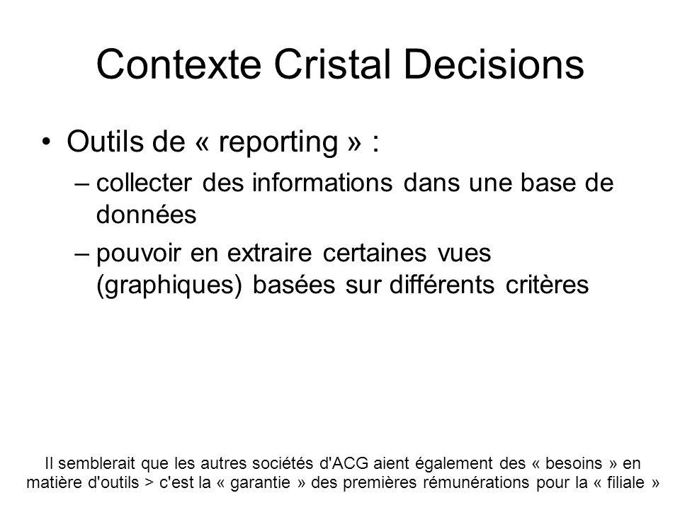 Contexte Cristal Decisions •Outils de « reporting » : –collecter des informations dans une base de données –pouvoir en extraire certaines vues (graphi