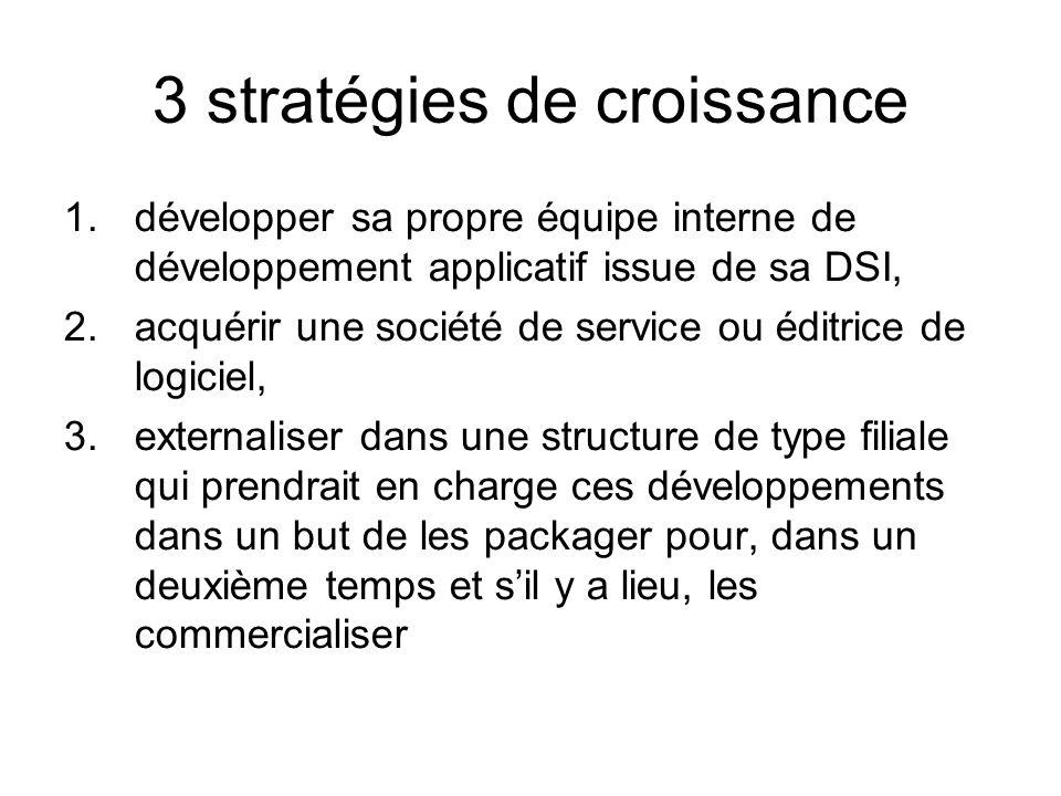 3 stratégies de croissance 1.développer sa propre équipe interne de développement applicatif issue de sa DSI, 2.acquérir une société de service ou édi