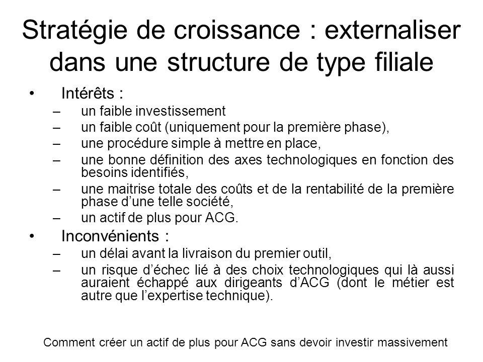 •Intérêts : –un faible investissement –un faible coût (uniquement pour la première phase), –une procédure simple à mettre en place, –une bonne définit