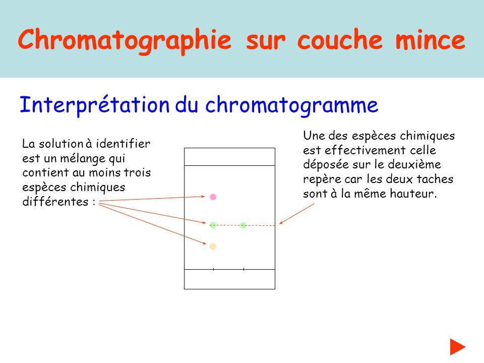 Chromatographie sur couche mince Interprétation du chromatogramme La solution à identifier est un mélange qui contient au moins trois espèces chimique